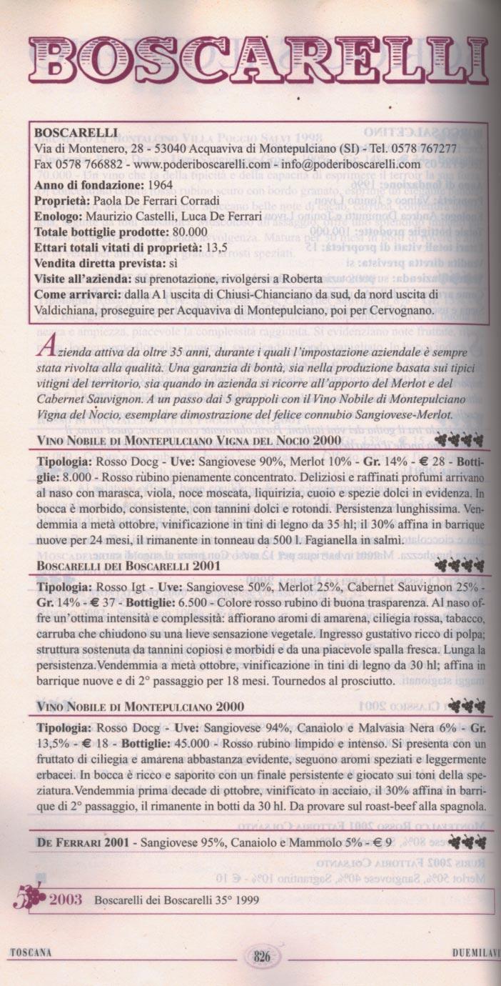 bibenda2004