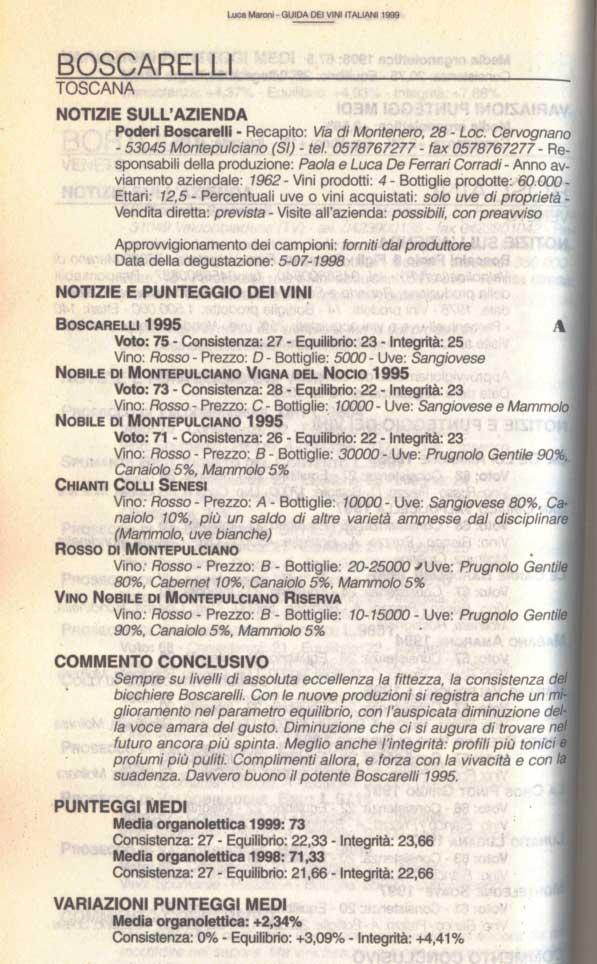 interno-guida-1999