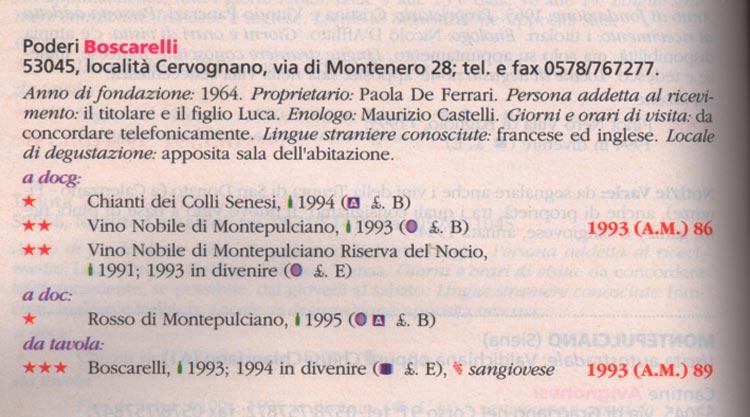 veronelli-1997