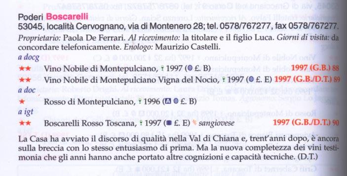 veronelli-2001