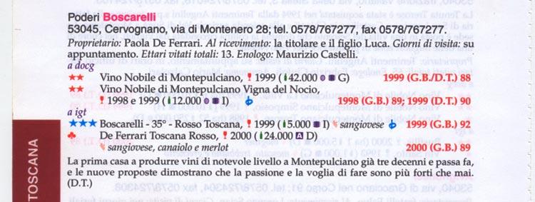 veronelli-2003