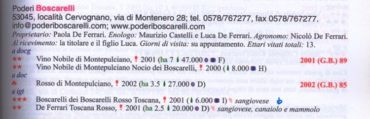 veronelli-2005