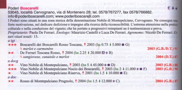 veronelli-2007