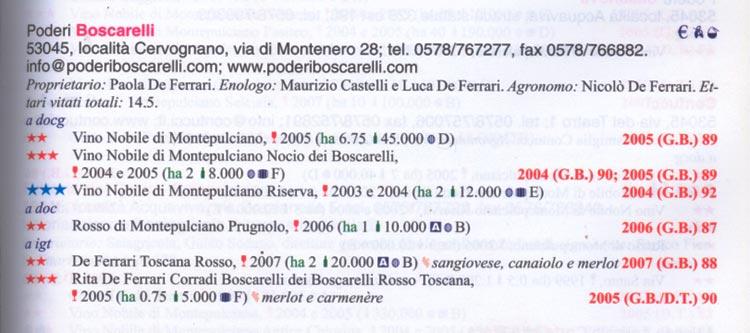veronelli-2009
