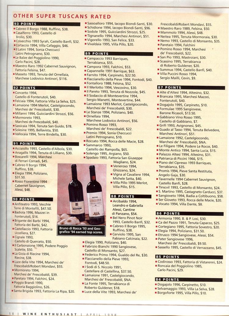 wine-enthusiast-apr-98_Pagina_2picc