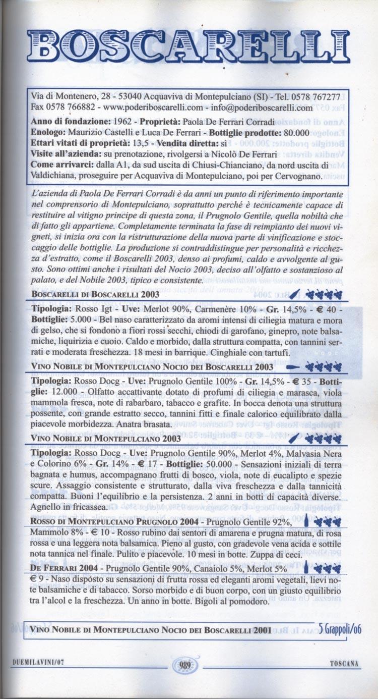bibenda2007