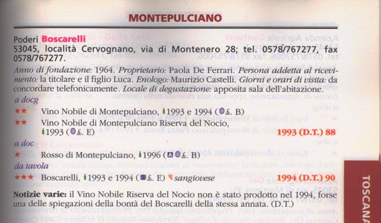 veronelli-1998