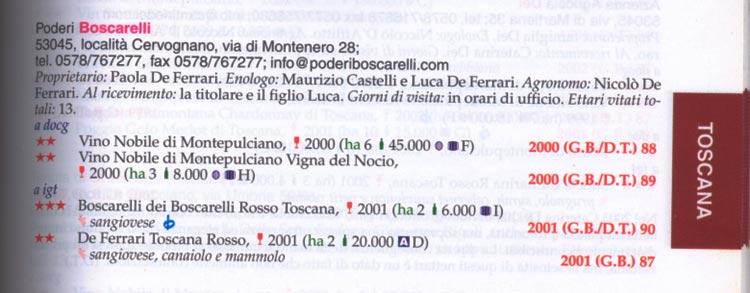 veronelli-2004